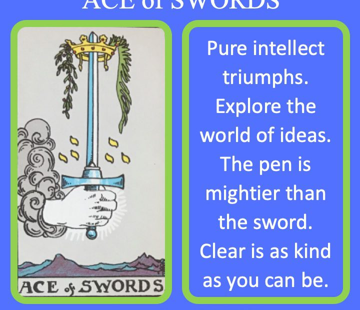 The RWS Minor Arcana Tarot Card, Ace of Swords, shows a hand holding a crowned sword indicating pure intellect.