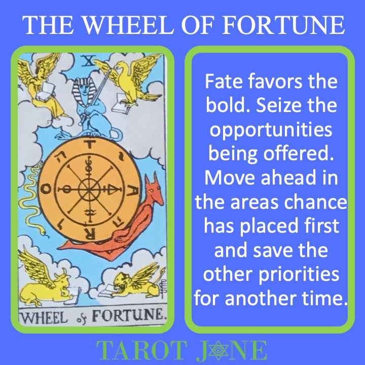 The 11th RWS Major Arcana Tarot Card shows the Wheel of Fortune anchored by the 4 Fixed Astrology Symbols and represents chance.