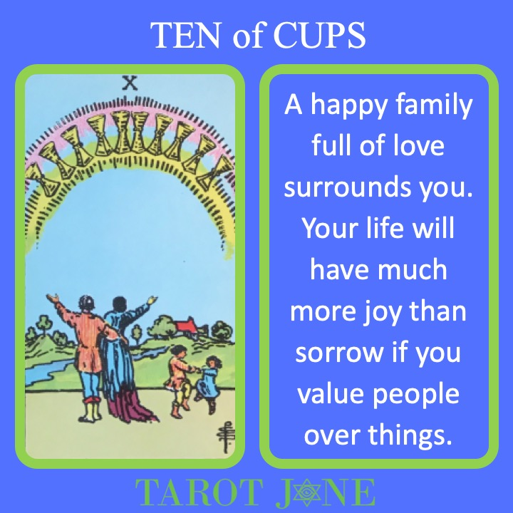 The RWS Minor Arcana Tarot Card, the Ten of Cups, shows a happy family with a rainbow of cups above indicating emotional support and completion.