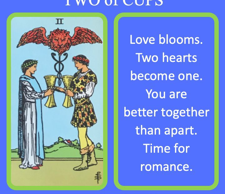 The RWS Minor Arcana Tarot Card, 2 of Cups, shows lovers with 2 cups indicating a romantic pair.