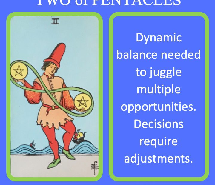 The RWS Minor Arcana Tarot Card, 2 of Pentacles shows a juggler with two coins indicating the need to balance money.