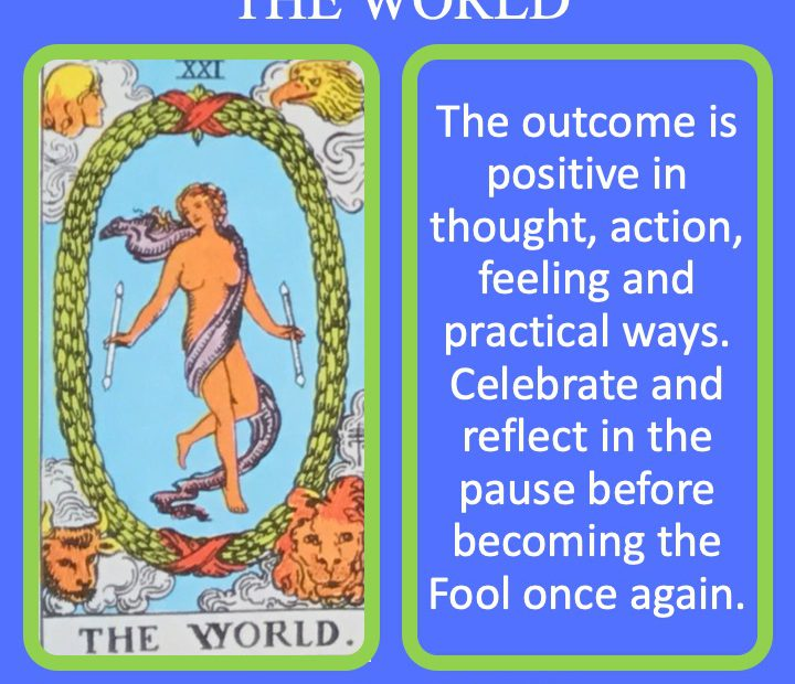 The 22nd RWS Major Arcana Tarot Card shows a women surrounded by the symbols of the 4 fixed astrology symbols indicating completion.