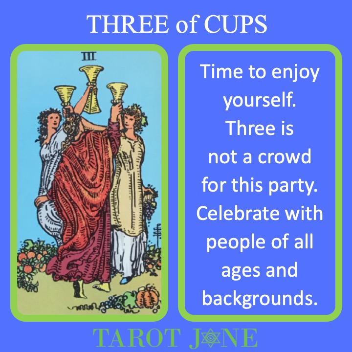 The RWS Minor Arcana Tarot Card, 3 of Cups, shows 3 celebrants raising their cups indicating a time of celebrating together.
