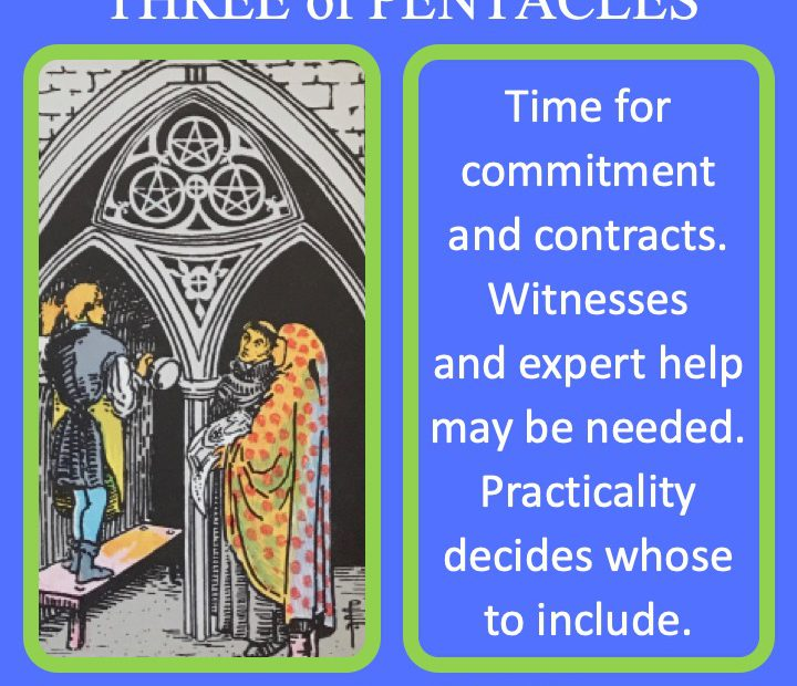 The RWS Minor Arcana Tarot Card, 3 of Pentacles, three people making plans indicating contracts to be witnessed.