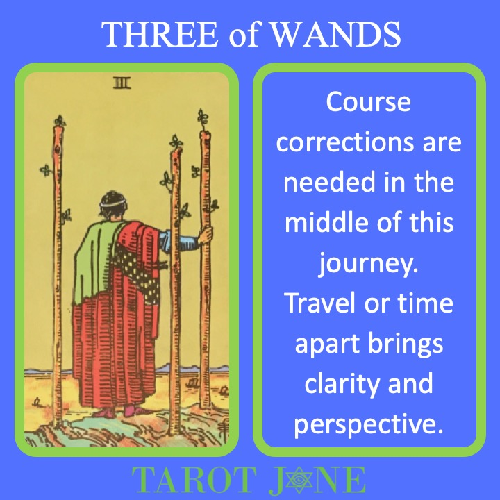 The RWS Minor Arcana Tarot Cards, 3 of Wands, shows a figure with three walking staffs mid-journey indicating a time of travel.