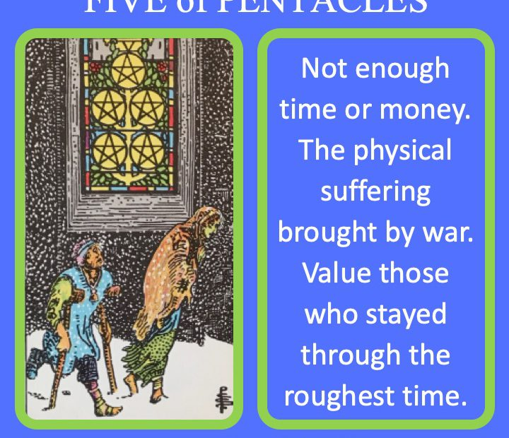 The RWS Minor Arcana Tarot Card, 5 of Pentacles, shows those who need charity struggling by a church indicating the need for help from others.