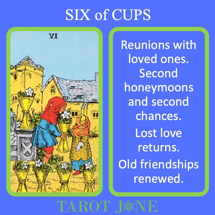 The RWS Minor Arcana Tarot Card, 6 of Cups, shows two figures courting while two walk away indicating a return to old loves.