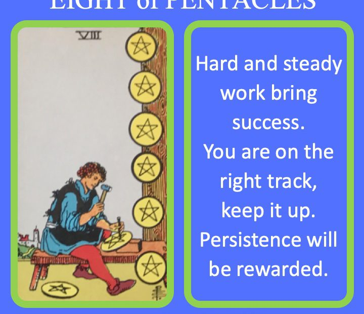 The RWS Minor Arcana Tarot Card, the 8 of Pentacles, shows a worker hammering away on their craft indicating the accumulation of the fruits of their labor.